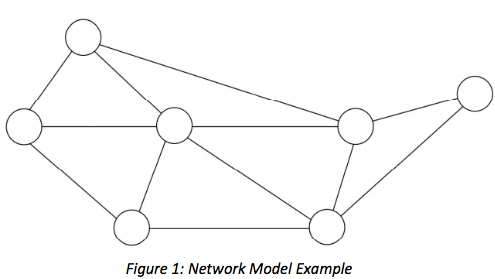 An example of a network model that will be used in this lesson plan.