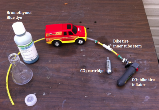 A picture demonstrating ocean acidification car setup.